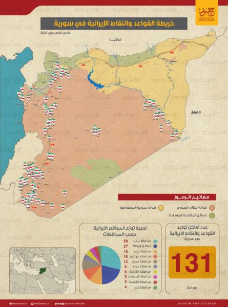 خريطة توزع السيطرة في سوريا
