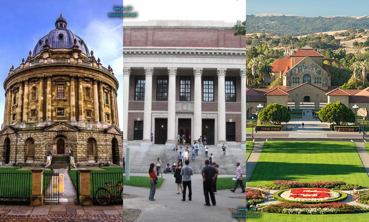 أفضل جامعات العالم لعام 2021